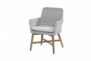 4 Seasons Outdoor Wicker
