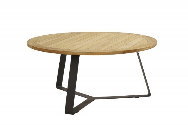 basso-tafel-160